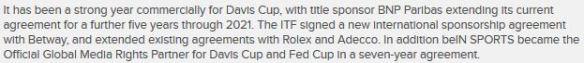 Davis Cup sponsors